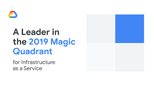 Gartner Magic Quadrant for Cloud 2019