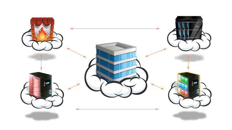 Multi-Cloud Services